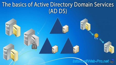 Windows Server - AD DS - The basics of Active Directory