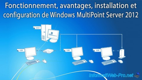 WMS 2012 - Install, configure and how works MultiPoint 2012