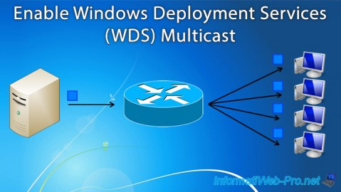 WS 2008 - WDS - Multicast