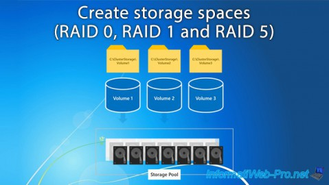 WS 2012/2012 R2 - Create storage spaces