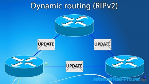 WS 2012 / 2012 R2 - Dynamic routing (RIPv2)