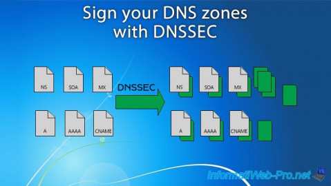 WS 2012 / 2012 R2 - Sign your DNS zones with DNSSEC