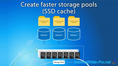 WS 2012 R2 - Create faster storage pools (SSD cache)
