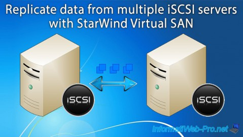 WS 2012 - Replicate data iSCSI data with StarWind Virtual SAN